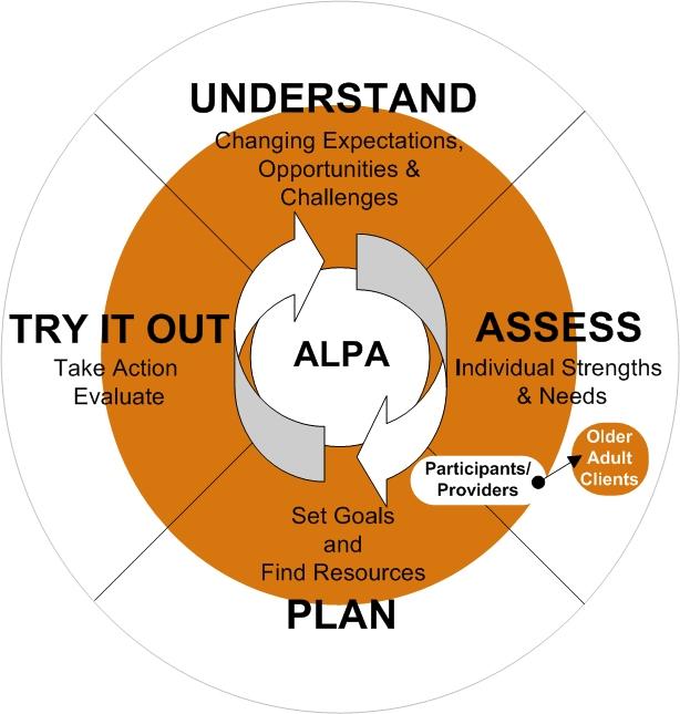 ALPA_Chart2